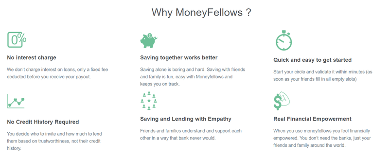 Why Money Fellows