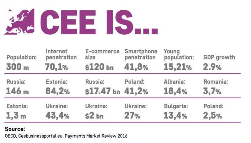 CEE statistics