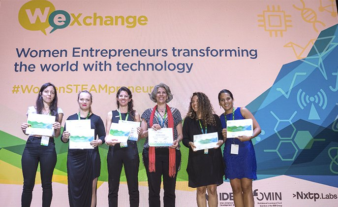 WeXchange Competition