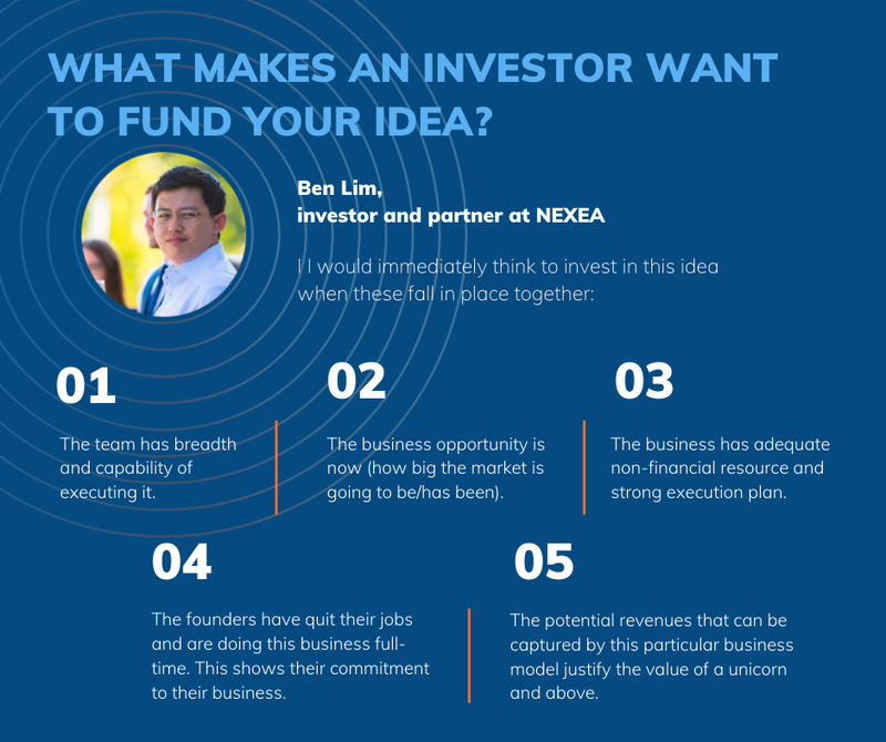 investment infographic 1