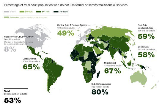 unbanked adults