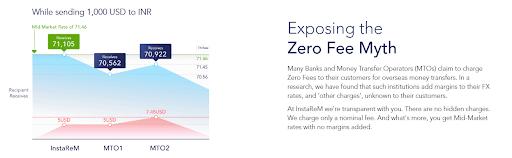Zero Free Myth